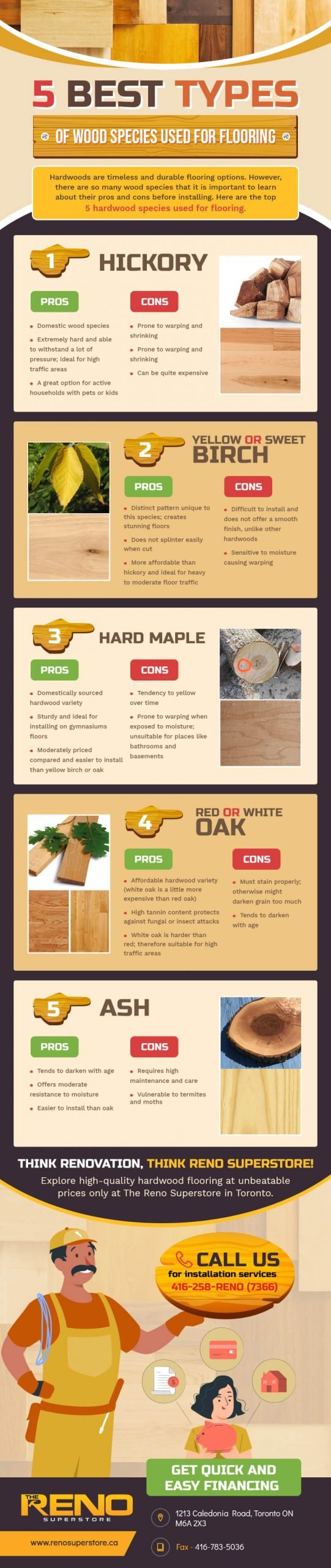 5 Types of Wood Used For Flooring