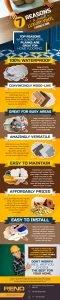 7 Reasons to Install Luxury Vinyl Flooring at Home